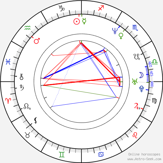 Randy J. Goodwin astro natal birth chart, Randy J. Goodwin horoscope, astrology