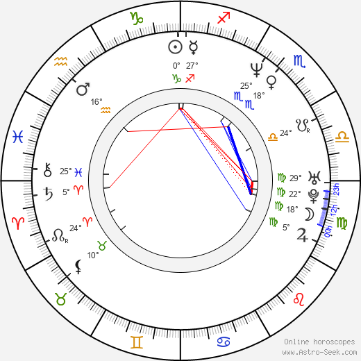 Simeon Halligan birth chart, biography, wikipedia 2018, 2019