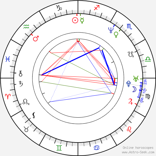 Simeon Halligan astro natal birth chart, Simeon Halligan horoscope, astrology