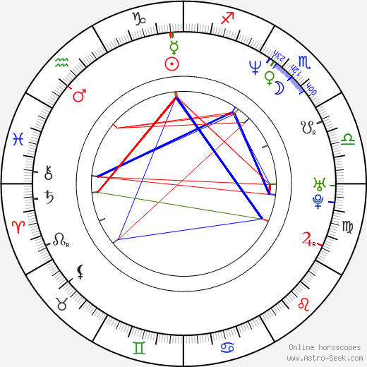 Šimon Pánek tema natale, oroscopo, Šimon Pánek oroscopi gratuiti, astrologia
