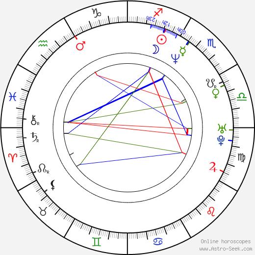 Стивен Блэкхарт Stephen Blackehart день рождения гороскоп, Stephen Blackehart Натальная карта онлайн