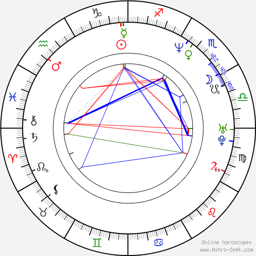 Steve Le Marquand birth chart, Steve Le Marquand astro natal horoscope, astrology