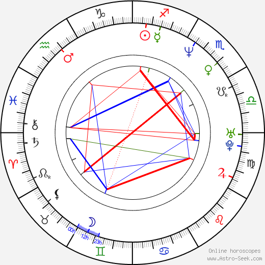 Zep tema natale, oroscopo, Zep oroscopi gratuiti, astrologia
