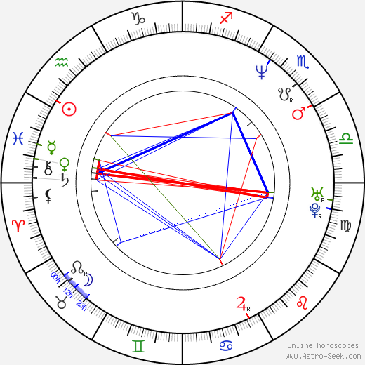 Alyssa-Jane Cook день рождения гороскоп, Alyssa-Jane Cook Натальная карта онлайн