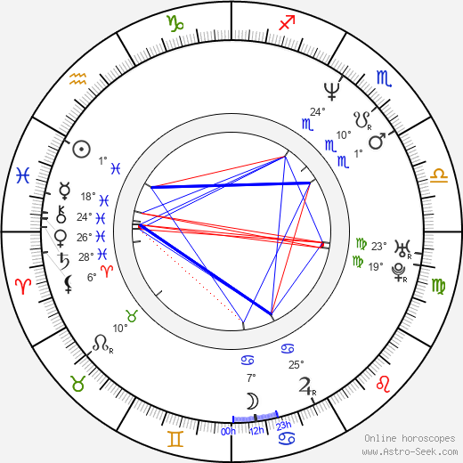 Andrew Shue birth chart, biography, wikipedia 2019, 2020