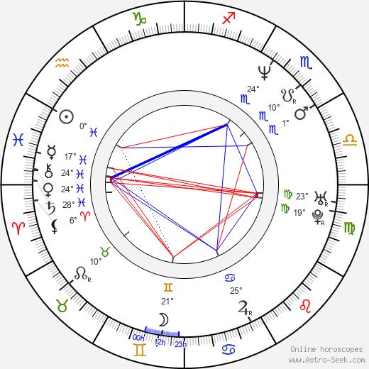 Benicio Del Toro birth chart, biography, wikipedia 2018, 2019