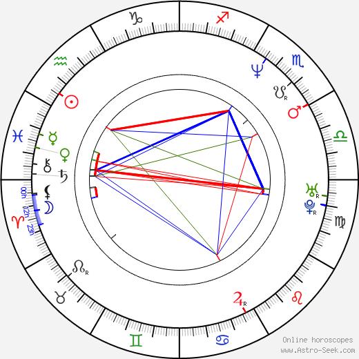 Bryan H. Carroll astro natal birth chart, Bryan H. Carroll horoscope, astrology