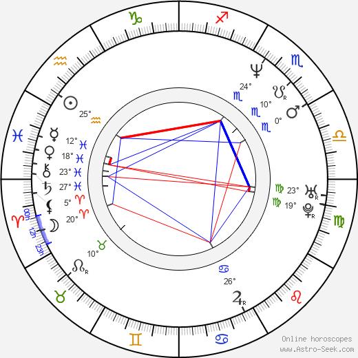 Caroline Kennison birth chart, biography, wikipedia 2020, 2021