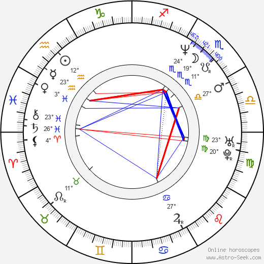 Catherine H. Flemming birth chart, biography, wikipedia 2019, 2020