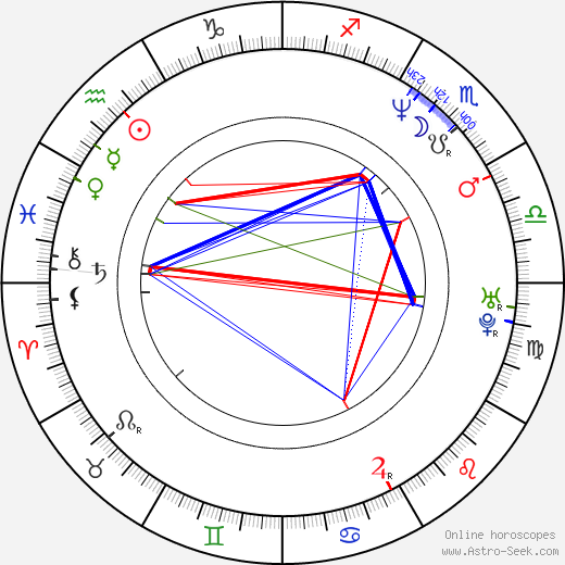 Catherine H. Flemming astro natal birth chart, Catherine H. Flemming horoscope, astrology
