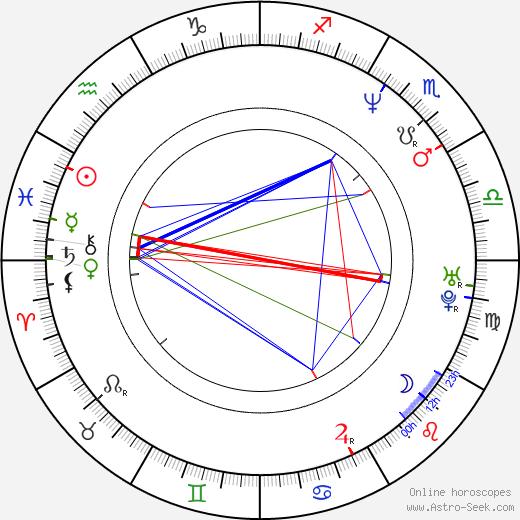 Chris Vrenna birth chart, Chris Vrenna astro natal horoscope, astrology