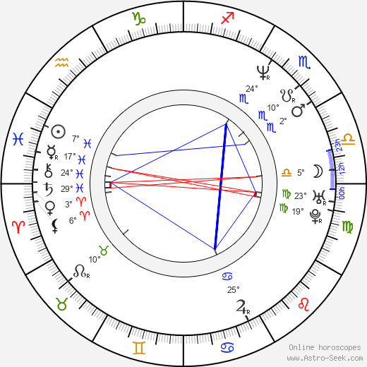 Currie Graham birth chart, biography, wikipedia 2019, 2020