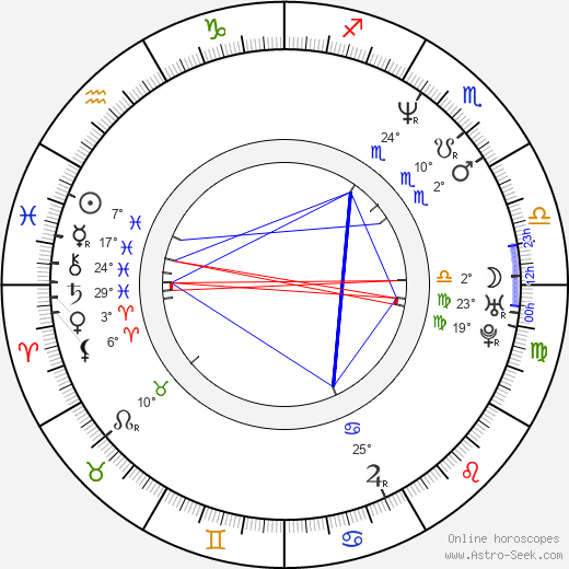 Daniele Vicari birth chart, biography, wikipedia 2019, 2020