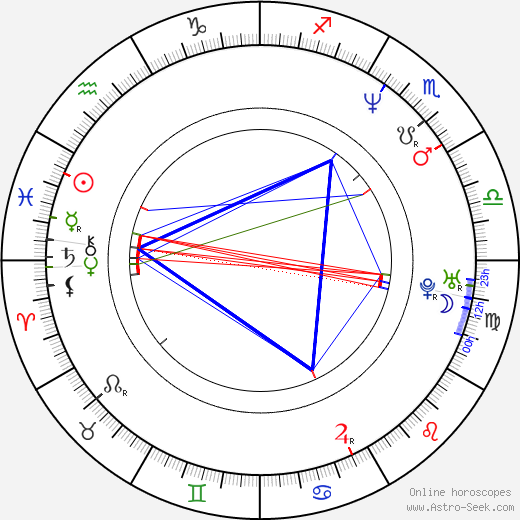 Ed Balls astro natal birth chart, Ed Balls horoscope, astrology