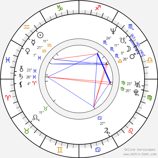 Gabrielle Fitzpatrick birth chart, biography, wikipedia 2019, 2020