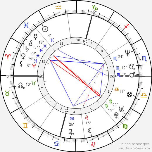 Hélène Darroze birth chart, biography, wikipedia 2020, 2021