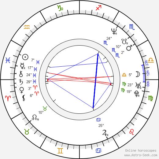James Allodi birth chart, biography, wikipedia 2020, 2021