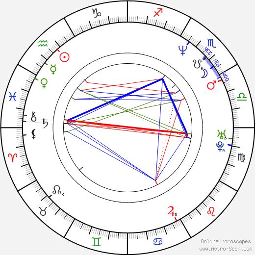 Jessica Stockmann tema natale, oroscopo, Jessica Stockmann oroscopi gratuiti, astrologia