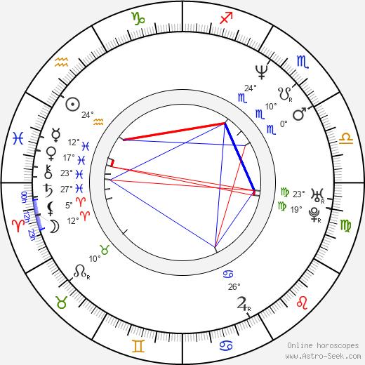Kimberly Seilhamer birth chart, biography, wikipedia 2019, 2020