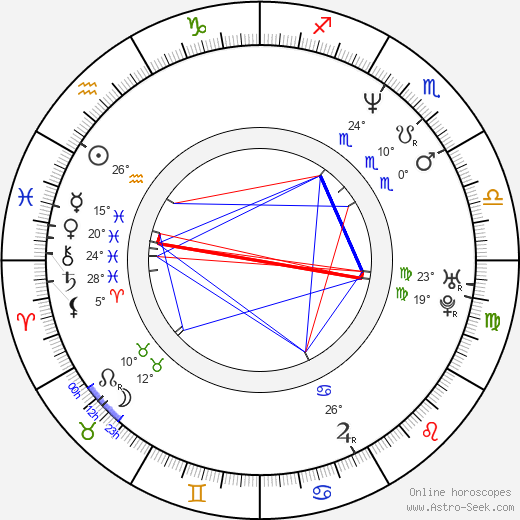 Pasha D. Lychnikoff birth chart, biography, wikipedia 2018, 2019