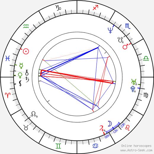 Paul Lieberstein tema natale, oroscopo, Paul Lieberstein oroscopi gratuiti, astrologia