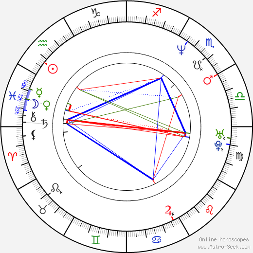 Paul McLoone astro natal birth chart, Paul McLoone horoscope, astrology