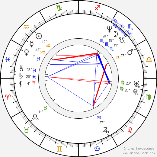 Paula Burlamaqui birth chart, biography, wikipedia 2020, 2021