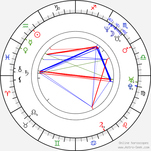 Paula Burlamaqui birth chart, Paula Burlamaqui astro natal horoscope, astrology