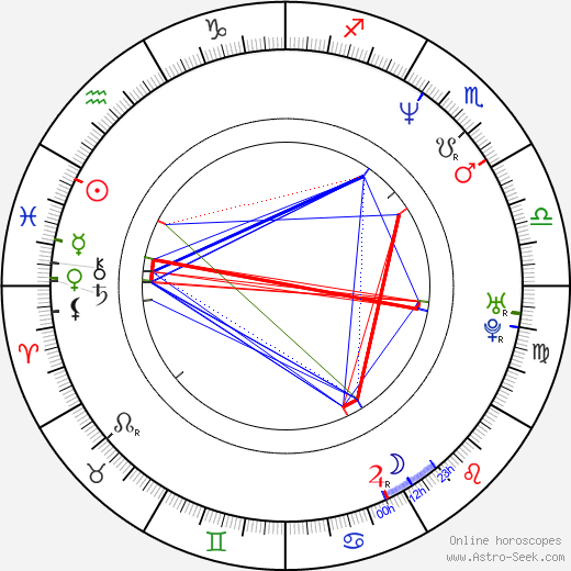 Scott A. Martin birth chart, Scott A. Martin astro natal horoscope, astrology