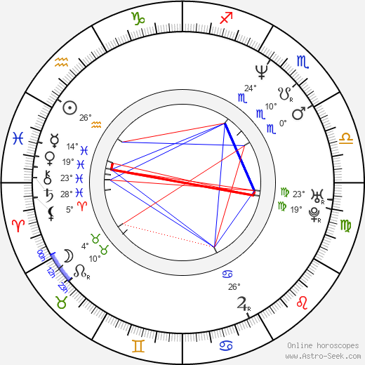 William Nunez birth chart, biography, wikipedia 2018, 2019