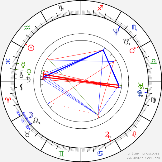 William Nunez astro natal birth chart, William Nunez horoscope, astrology