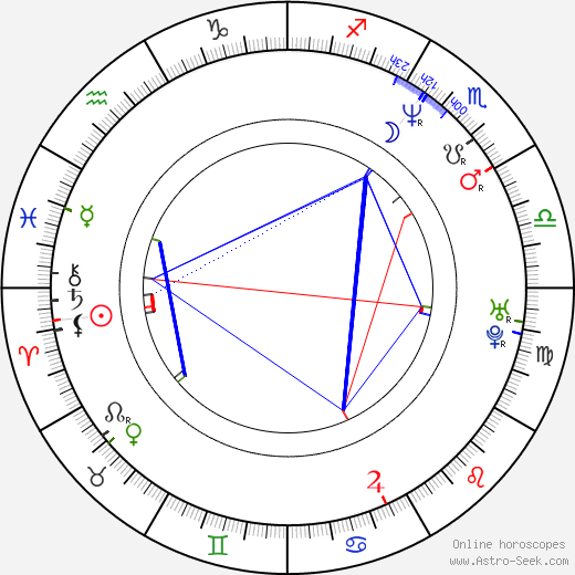André Bouchet astro natal birth chart, André Bouchet horoscope, astrology