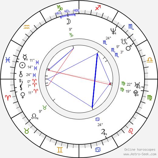 Chris Conlee birth chart, biography, wikipedia 2019, 2020