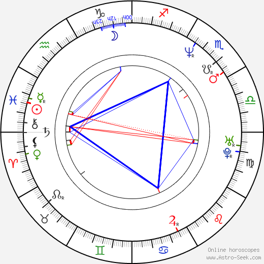 Chris Conlee birth chart, Chris Conlee astro natal horoscope, astrology