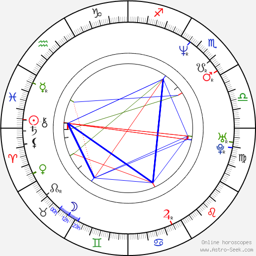 Cie Allman birth chart, Cie Allman astro natal horoscope, astrology