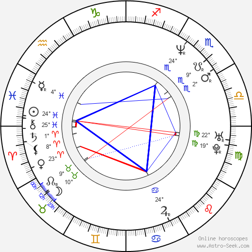 Claudine Wilde birth chart, biography, wikipedia 2019, 2020