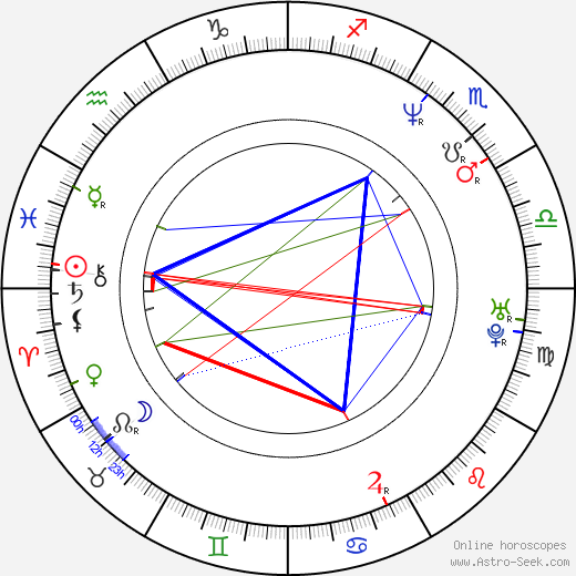 Claudine Wilde astro natal birth chart, Claudine Wilde horoscope, astrology