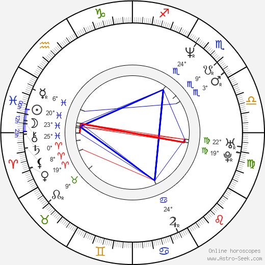 Cynthia Klithbo birth chart, biography, wikipedia 2020, 2021