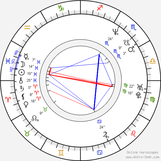David Grann birth chart, biography, wikipedia 2018, 2019