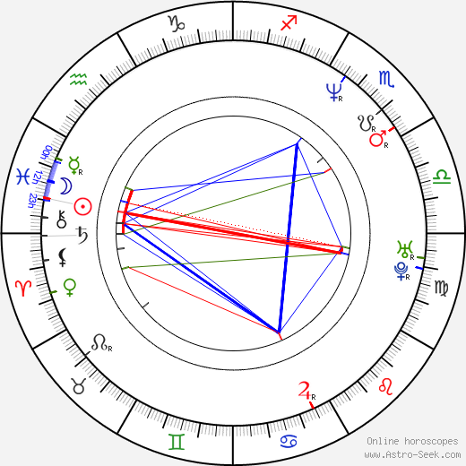 David Grann astro natal birth chart, David Grann horoscope, astrology