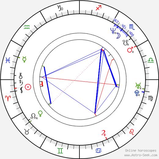 Eiichirô Hasumi tema natale, oroscopo, Eiichirô Hasumi oroscopi gratuiti, astrologia