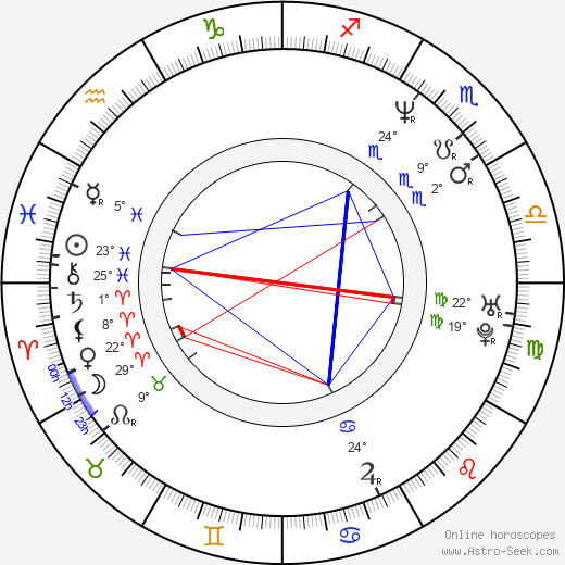 Faouzi Bensaïdi birth chart, biography, wikipedia 2017, 2018