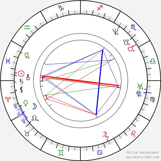 Faouzi Bensaïdi astro natal birth chart, Faouzi Bensaïdi horoscope, astrology