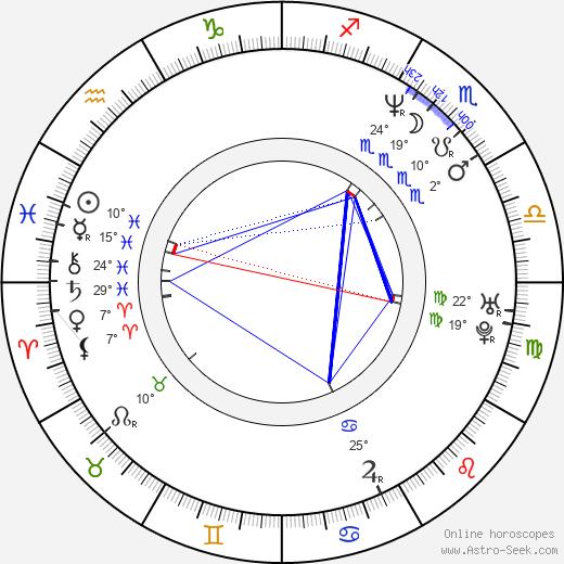 George Eads birth chart, biography, wikipedia 2020, 2021