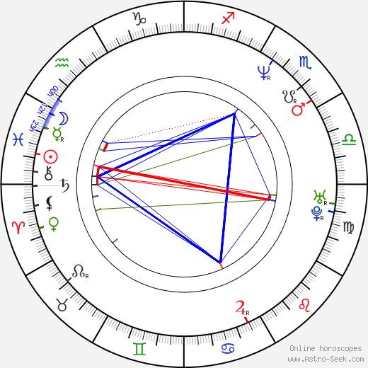 Harry Geithner tema natale, oroscopo, Harry Geithner oroscopi gratuiti, astrologia
