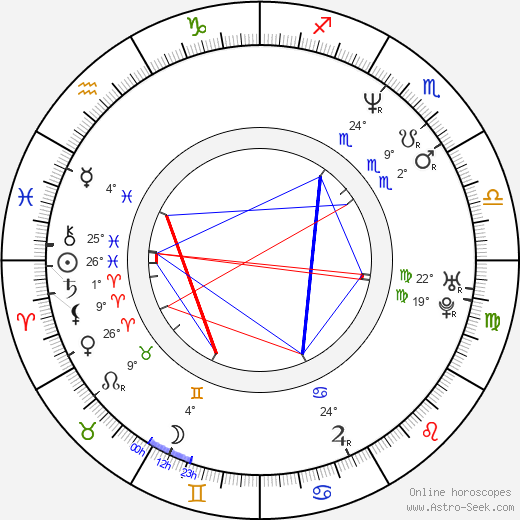 J Bailey birth chart, biography, wikipedia 2019, 2020