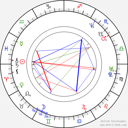 J Bailey birth chart, J Bailey astro natal horoscope, astrology