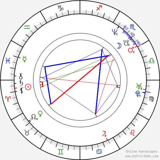 Kelli Brook tema natale, oroscopo, Kelli Brook oroscopi gratuiti, astrologia