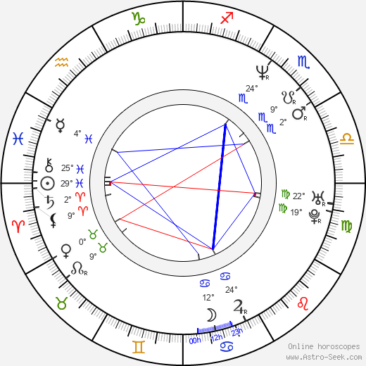 Marc Warren birth chart, biography, wikipedia 2017, 2018