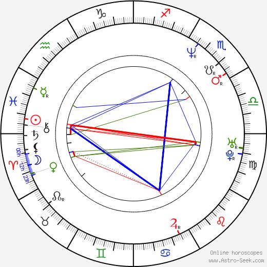 Pascal Elbé день рождения гороскоп, Pascal Elbé Натальная карта онлайн
